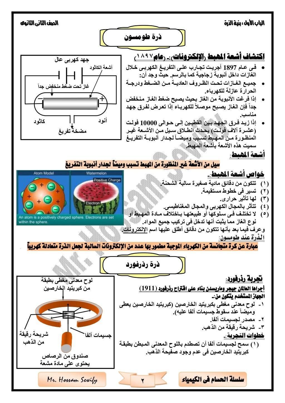 األولالبابالذرةبنية:الثانوىالثانىالصف 2 الكيمياء فى احلسام سلسلةMr. Hossam Sewify املهبط أشعة ا...