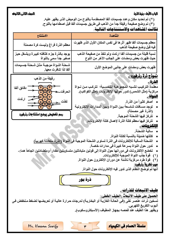األولالبابالذرةبنية:الثانوىالثانىالصف 3 الكيمياء فى احلسام سلسلةMr. Hossam Sewify (2)من باللوح ...