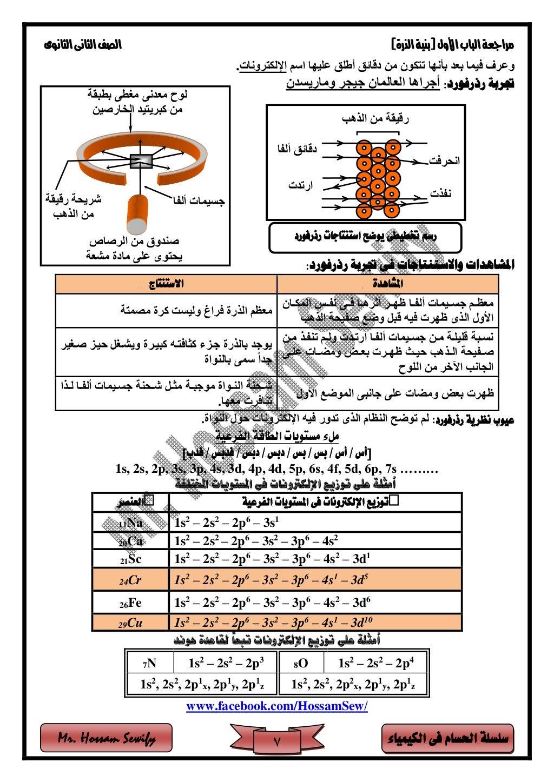 الكيمياء فى احلسام سلسلةMr. Hossam Sewify مراجعةاألولالباب)الذرة(بنيةالثانوىالثانىالصف 7 اسم ...