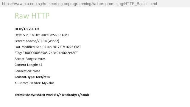 Raw HTTP HTTP/1.1 200 OK Date: Sun, 18 Oct 2009 08:56:53 GMT Server: Apache/2.2.14 (Win32) Last-Modified: Sat, 05 Jan 2017...