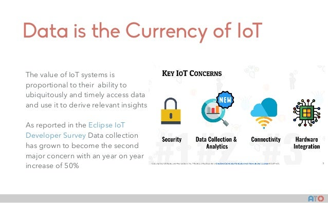 Data is the Currency of IoT The value of IoT systems is proportional to their ability to ubiquitously and timely access da...