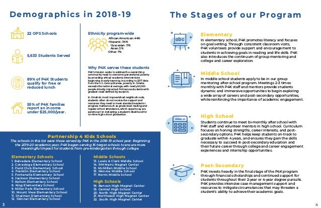 Partnership 4 Kids 2018-19 Impact Report Slide 3
