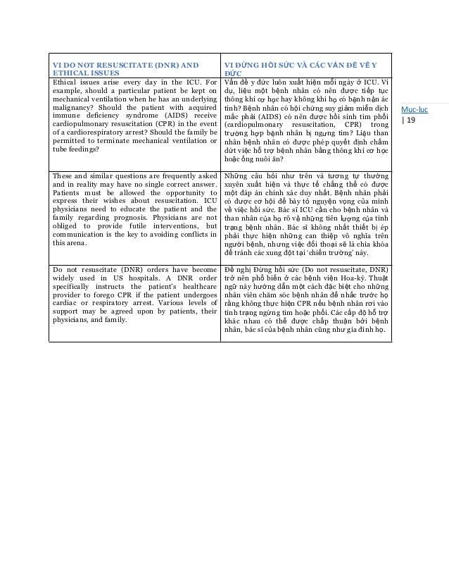 Mục-lục   19 VI DO NOT RESUSCITATE (DNR) AND ETHICAL ISSUES VI ĐỪNG HỒI SỨC VÀ CÁC VẤN ĐỀ VỀ Y ĐỨC Ethical issues arise ev...