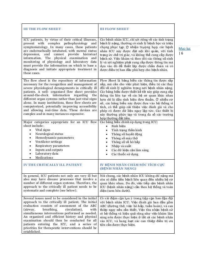 Mục-lục   6 III THE FLOW SHEET III FLOW SHEET ICU patients, by virtue of their critical illnesses, present with complex pa...