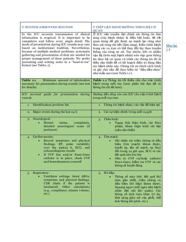 Mục-lục   7 V SYSTEM-ORIENTED ROUNDS V TIẾP CẬN ĐỊNH HƯỚNG THEO HỆ CƠ QUAN In the ICU accurate transmission of clinical in...
