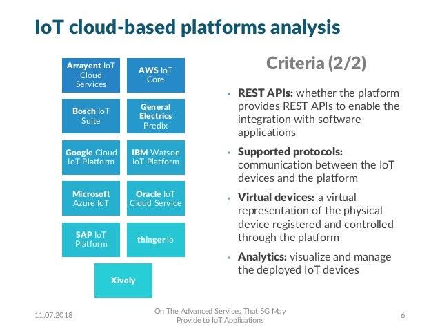 IoT cloud-based platforms analysis Arrayent IoT Cloud Services AWS IoT Core Bosch IoT Suite General Electrics Predix Googl...