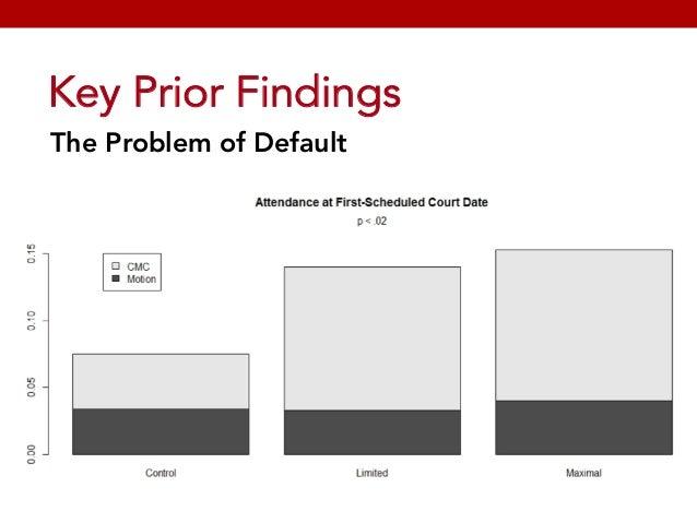 Presentation by Chris Griffin, Harvard Law School