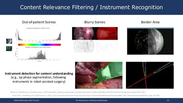 Content Relevance Filtering / Instrument Recognition ACM Multimedia 2018 Tutorial The Importance of Medical Multimedia 32 ...