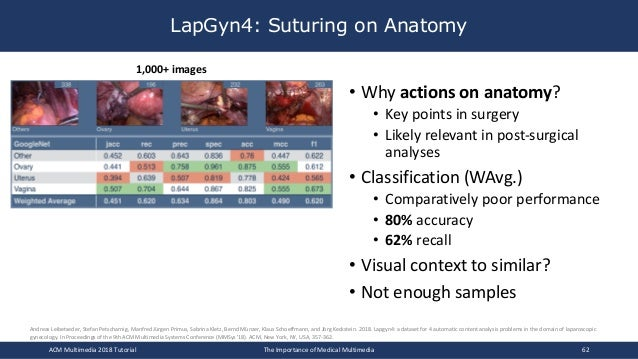 LapGyn4: Suturing on Anatomy ACM Multimedia 2018 Tutorial The Importance of Medical Multimedia 62 1,000+ images • Why acti...