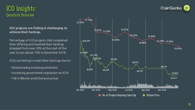 Cara hack bitcoins to dollars pescara vs avellino betting tips