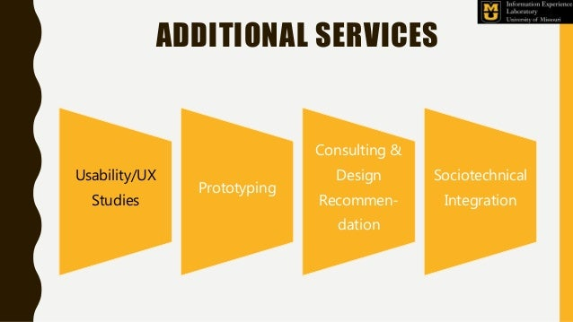 ADDITIONAL SERVICES Usability/UX Studies Prototyping Consulting & Design Recommen- dation Sociotechnical Integration