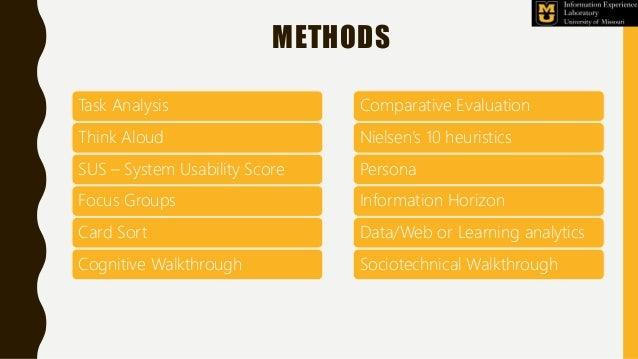 METHODS Task Analysis Think Aloud SUS – System Usability Score Focus Groups Card Sort Cognitive Walkthrough Comparative Ev...