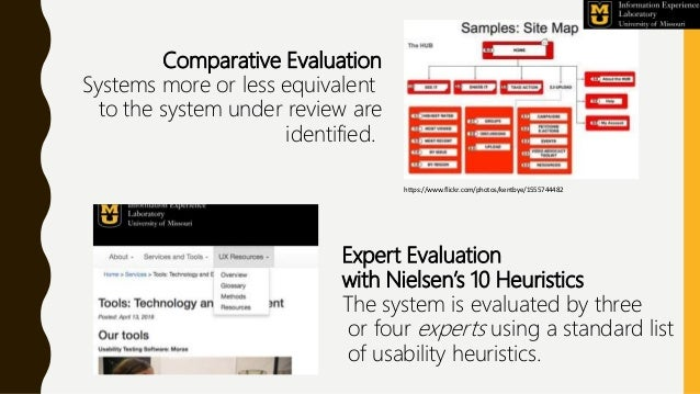 Comparative Evaluation Systems more or less equivalent to the system under review are identified. Expert Evaluation with N...
