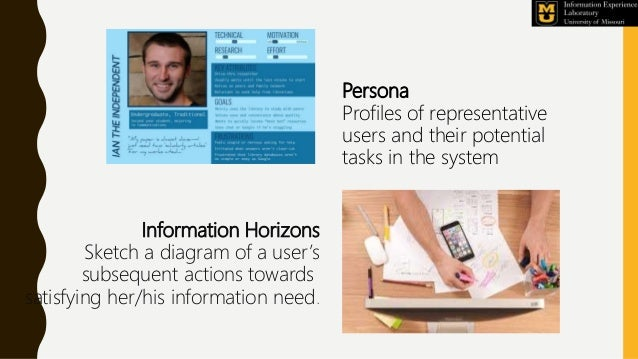 Information Horizons Sketch a diagram of a user's subsequent actions towards satisfying her/his information need. Persona ...