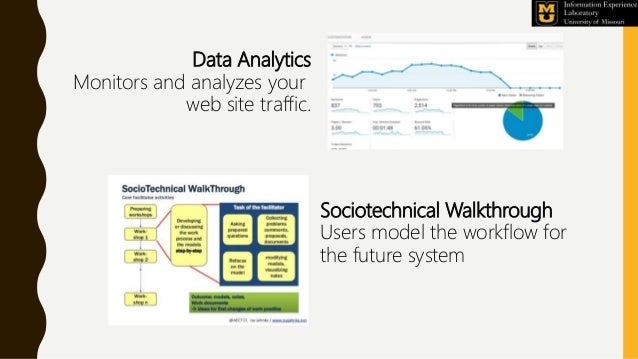 Data Analytics Monitors and analyzes your web site traffic. Sociotechnical Walkthrough Users model the workflow for the fu...