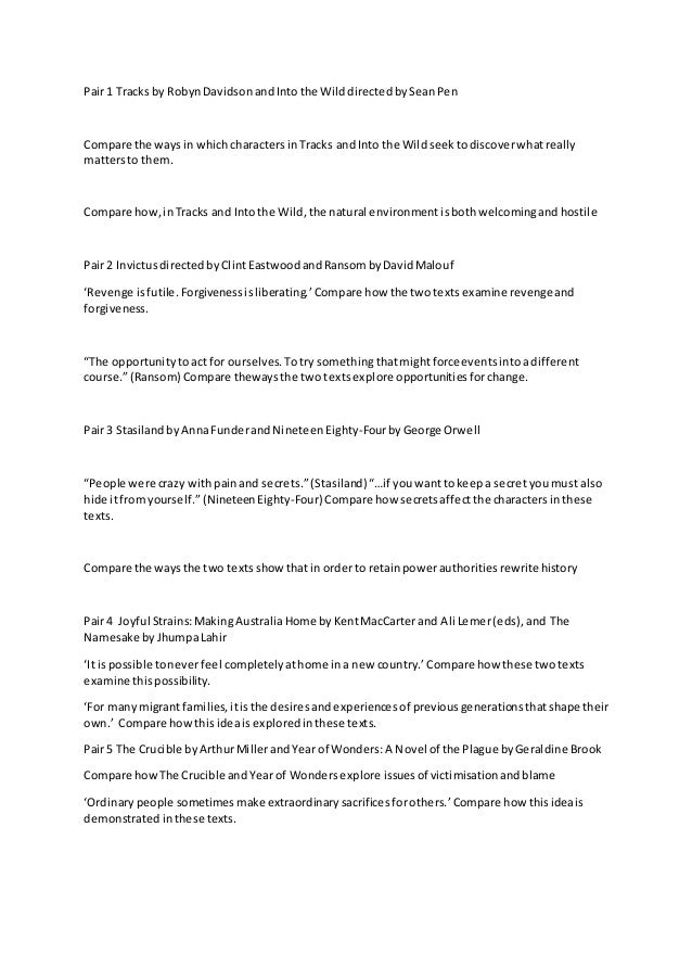 High School Persuasive Essay Topics Pair Tracks By Robyndavidsonandinto The Wilddirectedbyseanpen Compare The  Waysin Whichcharacters Intracks Andinto The Wil Compare And Contrast Essay Papers also Computer Science Essays Comparative Essay Prompts  All From   English Vce High School Graduation Essay