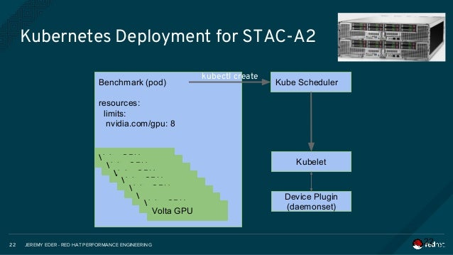 NVIDIA GTC 2018: Enabling GPU-as-a-Service Providers with