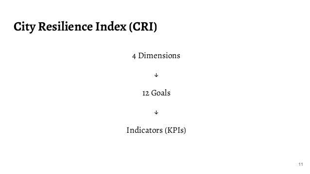 City Resilience Index (CRI) 4 Dimensions ↓ 12 Goals ↓ Indicators (KPIs) 11