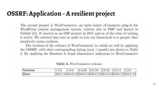 OSSRF: Application - A resilient project 29