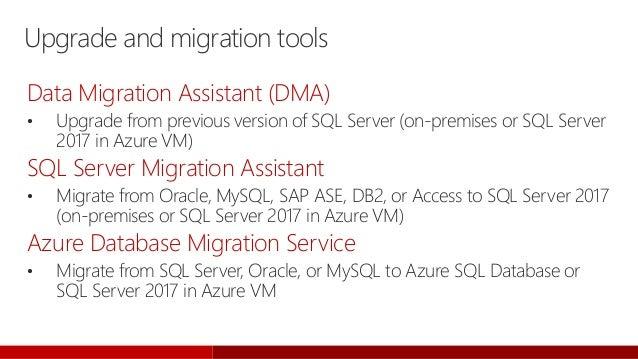 Data Modernization: Extending SQL Server to the Cloud