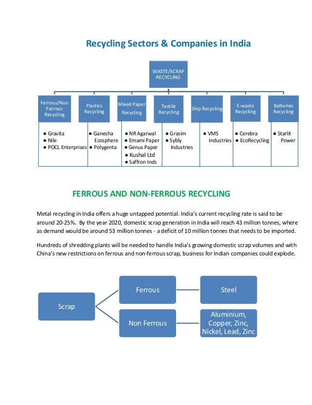 2018 wow for #recycling