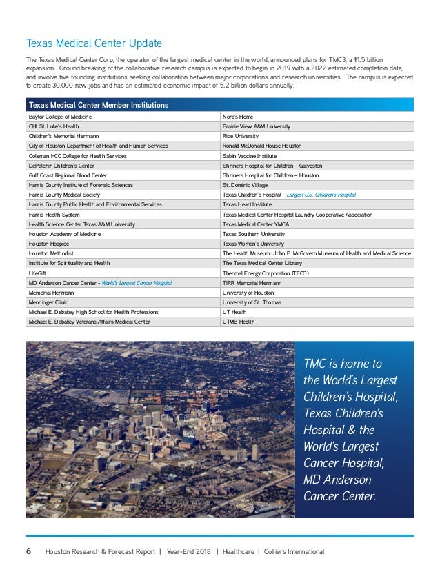 Year-End 2018 | Houston Healthcare | Research & Forecast Report