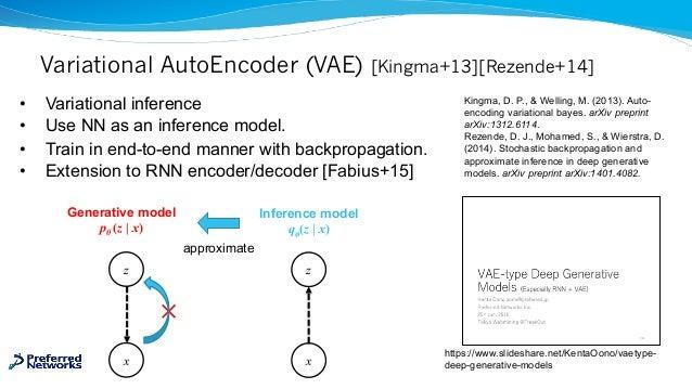Variational AutoEncoder (VAE) [Kingma+13][Rezende+14] Kingma, D. P., & Welling, M. (2013). Auto- encoding variational baye...