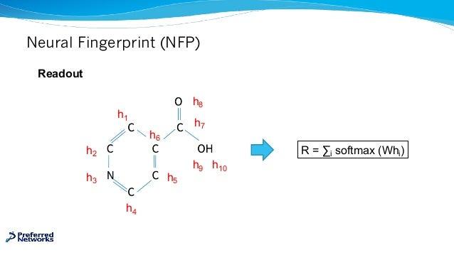 Neural Fingerprint (NFP) Readout h7 h8 R = ∑i softmax (Whi) h6 h1 h2 h3 h4 h5 h9 h10