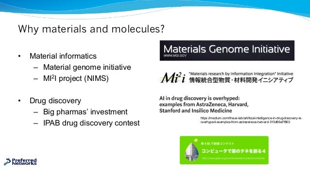 Why materials and molecules? • Material informatics – Material genome initiative – MI2I project (NIMS) • Drug discovery – ...
