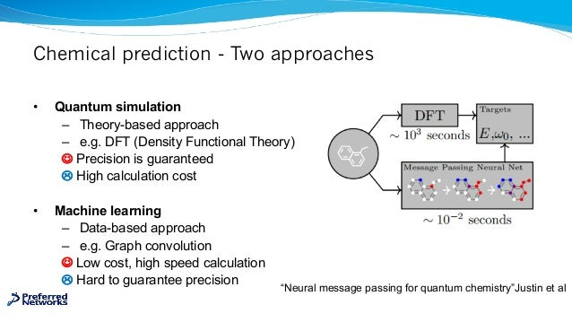 Chemical prediction - Two approaches • Quantum simulation – Theory-based approach – e.g. DFT (Density Functional Theory) J...