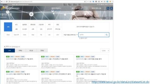 http://data.seoul.go.kr/dataList/datasetList.do
