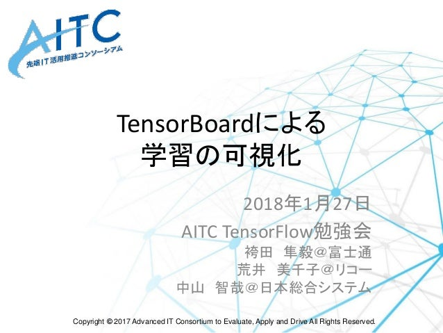 Copyright © 2017 Advanced IT Consortium to Evaluate, Apply and Drive All Rights Reserved. TensorBoardによる 学習の可視化 2018年1月27日...