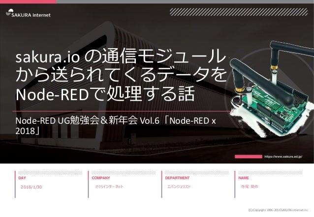 sakura.io Node-RED Node-RED UG Vol.6 Node-RED x 2018 (C) Copyright 1996-2016 SAKURA Internet Inc 80 182 3