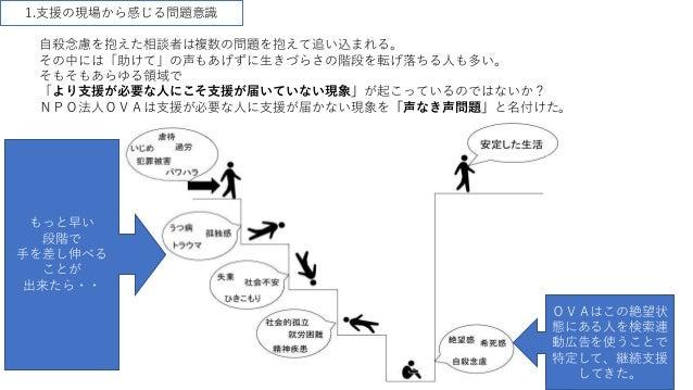 声なき声事業の説明(OVA伊藤) (2018/02/03) Slide 3