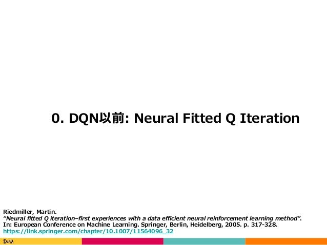 """Copyright(C)DeNACo.,Ltd.AllRightsReserved. 0. DQN以前: Neural Fitted Q Iteration Riedmiller, Martin. """"Neural fitted Q ..."""