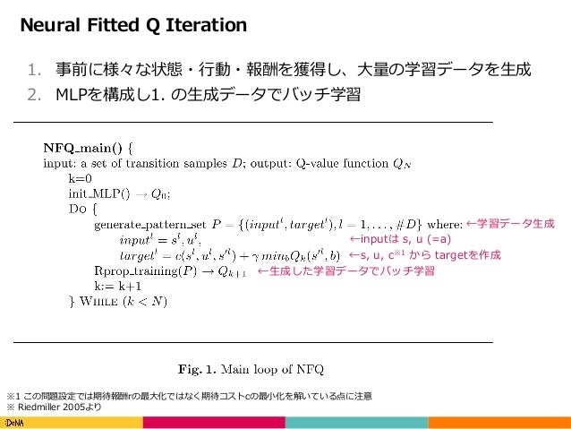 Copyright(C)DeNACo.,Ltd.AllRightsReserved. Neural Fitted Q Iteration 1. 事前に様々な状態・⾏動・報酬を獲得し、⼤量の学習データを⽣成 2. MLPを構成し1. ...