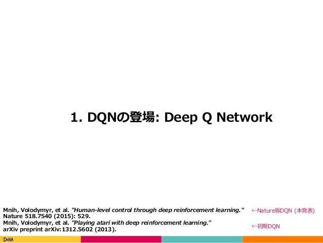 """Copyright(C)DeNACo.,Ltd.AllRightsReserved. 1. DQNの登場: Deep Q Network Mnih, Volodymyr, et al. """"Human-level control th..."""