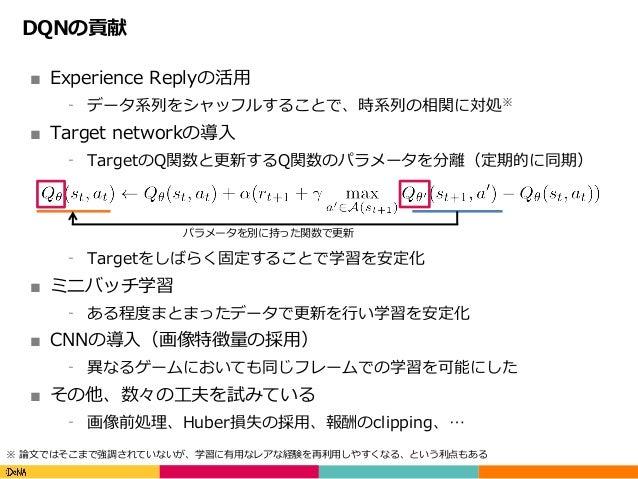 Copyright(C)DeNACo.,Ltd.AllRightsReserved. DQNの貢献 ■ Experience Replyの活⽤ ⁃ データ系列をシャッフルすることで、時系列の相関に対処※ ■ Target netwo...
