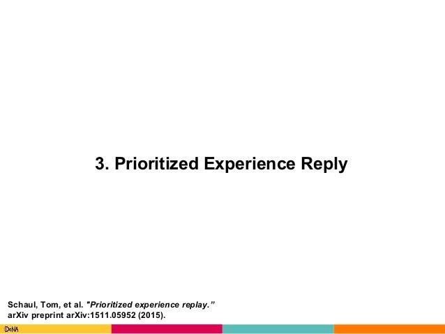"Copyright(C)DeNACo.,Ltd.AllRightsReserved. 3. Prioritized Experience Reply Schaul, Tom, et al. ""Prioritized experien..."