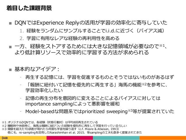 Copyright(C)DeNACo.,Ltd.AllRightsReserved. 着⽬した課題背景 ■ DQNではExperience Replyの活⽤が学習の効率化に寄与していた 1. 経験をランダムにサンプルすることでi.i...