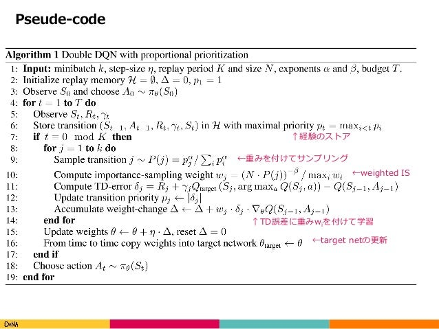 Copyright(C)DeNACo.,Ltd.AllRightsReserved. Pseude-code ↑経験のストア ←重みを付けてサンプリング ←weighted IS ↑TD誤差に重みwiを付けて学習 ←target n...