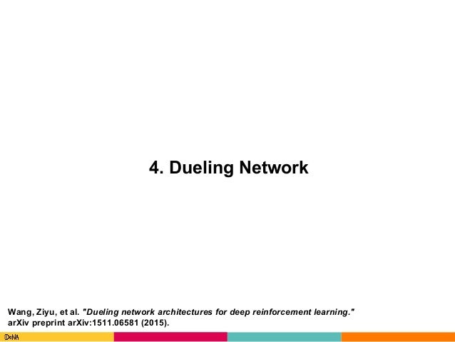 "Copyright(C)DeNACo.,Ltd.AllRightsReserved. 4. Dueling Network Wang, Ziyu, et al. ""Dueling network architectures for ..."