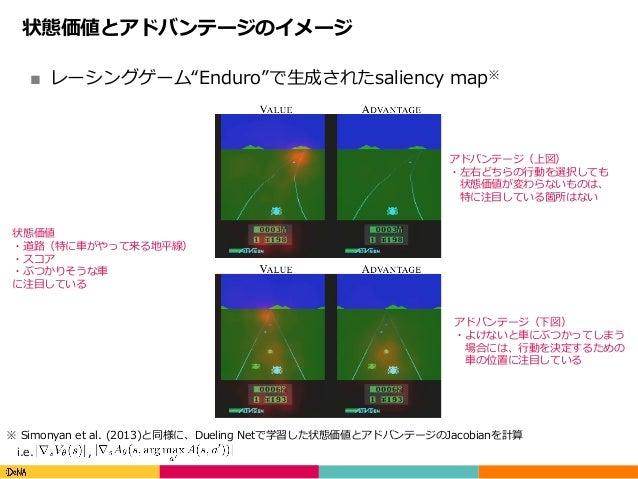 "Copyright(C)DeNACo.,Ltd.AllRightsReserved. 状態価値とアドバンテージのイメージ ■ レーシングゲーム""Enduro""で⽣成されたsaliency map※ ※ Simonyan et al...."
