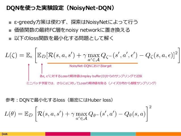 Copyright(C)DeNACo.,Ltd.AllRightsReserved. DQNを使った実験設定(NoisyNet-DQN) ■ ε-greedy⽅策は使わず、探索はNoisyNetによって⾏う ■ 価値関数の最終FC層...