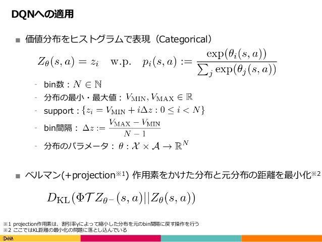 Copyright(C)DeNACo.,Ltd.AllRightsReserved. DQNへの適⽤ ■ 価値分布をヒストグラムで表現(Categorical) ⁃ bin数: ⁃ 分布の最⼩・最⼤値: ⁃ support: ⁃ b...