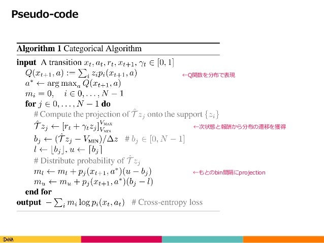 Copyright(C)DeNACo.,Ltd.AllRightsReserved. Pseudo-code ←Q関数を分布で表現 ←次状態と報酬から分布の遷移を獲得 ←もとのbin間隔にprojection