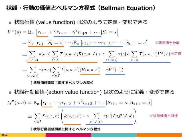 Copyright(C)DeNACo.,Ltd.AllRightsReserved. 状態・⾏動の価値とベルマン⽅程式(Bellman Equation) ■ 状態価値 (value function) は次のように定義・変形できる...