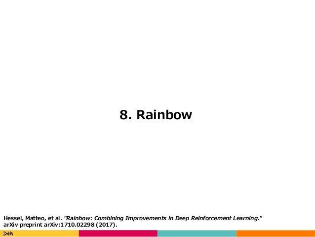 "Copyright(C)DeNACo.,Ltd.AllRightsReserved. 8. Rainbow Hessel, Matteo, et al. ""Rainbow: Combining Improvements in Dee..."