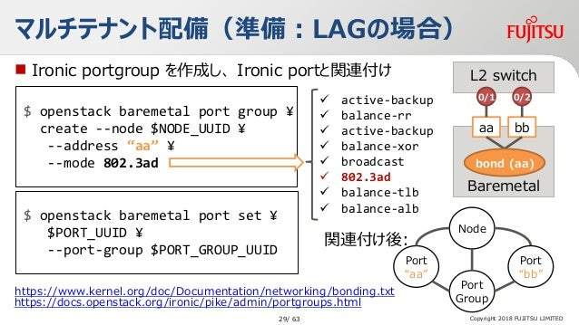 Baremetal Copyright 2018 FUJITSU LIMITED マルチテナント配備(準備:LAGの場合) $ openstack baremetal port group ¥ create --node $NODE_UUID ...