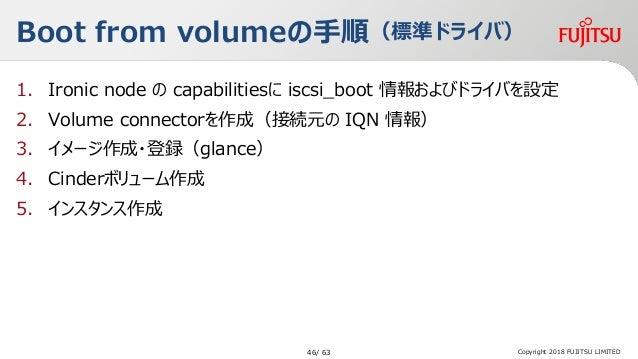 Boot from volumeの手順(標準ドライバ) 1. Ironic node の capabilitiesに iscsi_boot 情報およびドライバを設定 2. Volume connectorを作成(接続元の IQN 情報) 3. ...